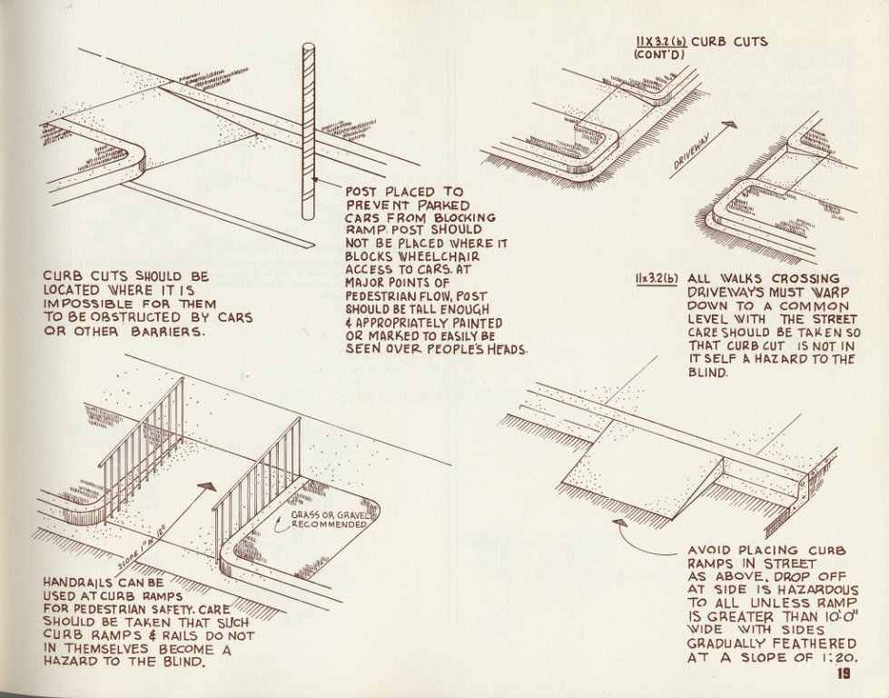 Ramps specifications 1974 everybody an artifact House plans for disabled people