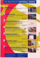 principles of universal design poster disability history america